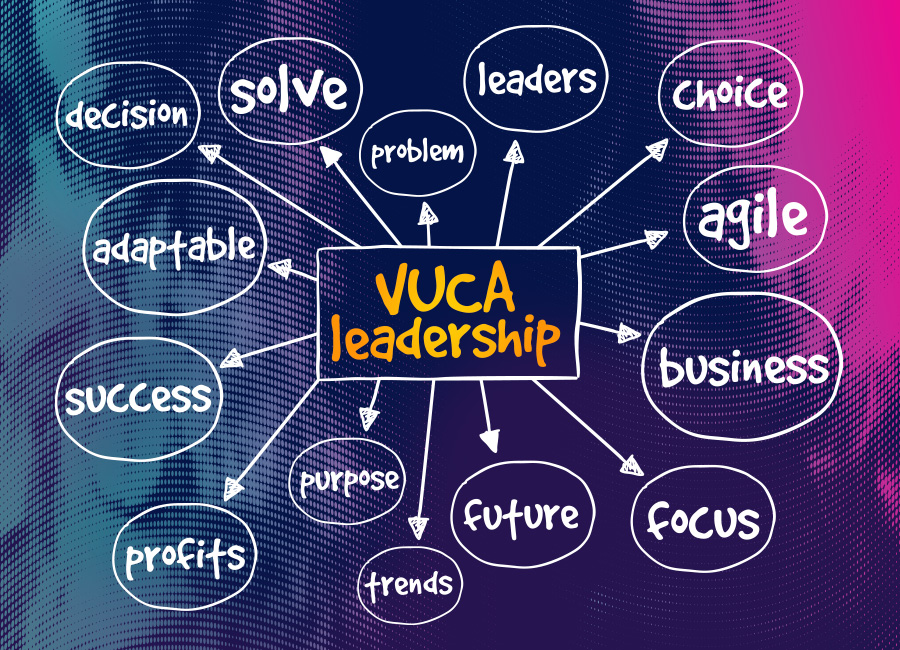 Las cualidades que debe aportar el liderazgo en un entorno VUCA